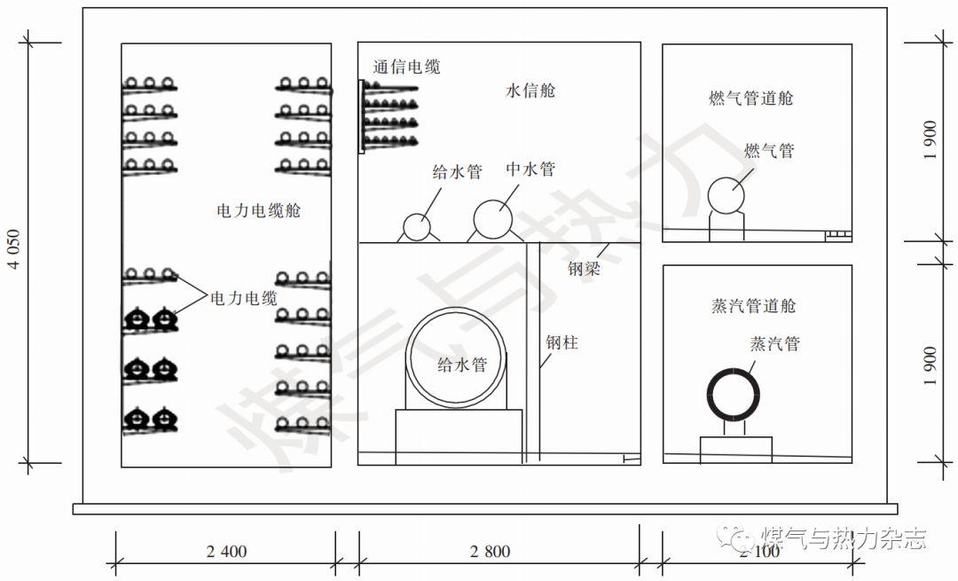 两个地下综合管廊通风系统设计_1
