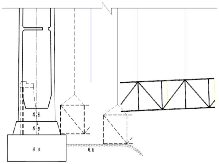[湖北]悬索特大桥钢桁梁边梁段/合拢段吊装施工方案