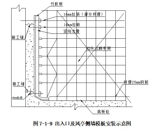 地铁车站及区间基坑施工方案(112页)