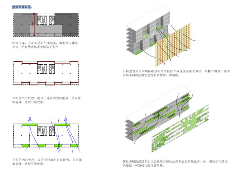 [广东]某市软件产业基地建筑方案文本(PDF+131页)_7