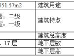 某工程防水专项施工方案