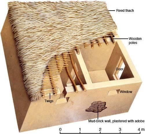 一套图带你读懂建筑结构进化史_2