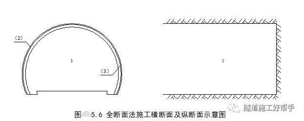 隧道开挖方法及注意事项_15