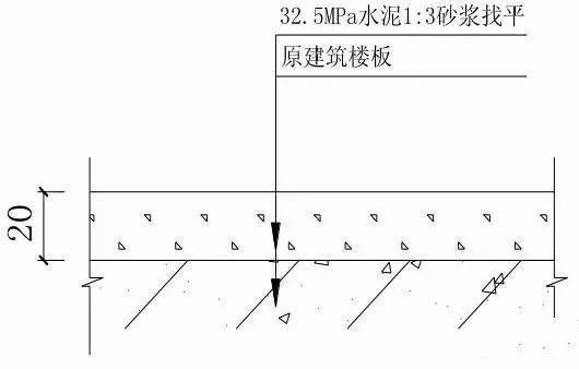 装修工程施工工艺标准手册