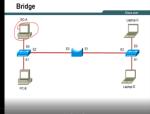 网络知识讲座:交换基础原理