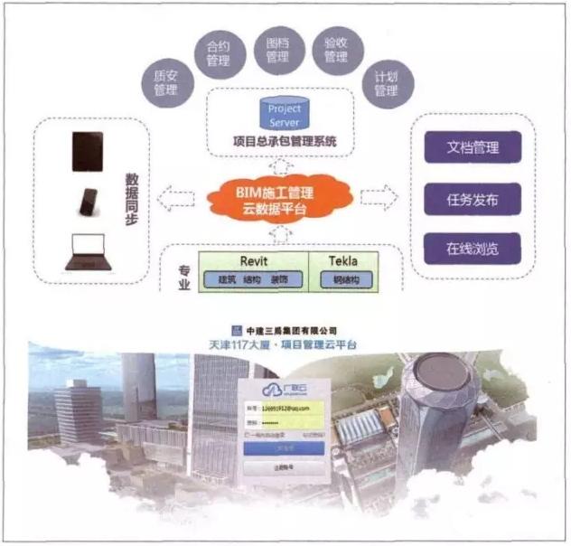 BIM技术在天津117大厦项目总承包管理的应用
