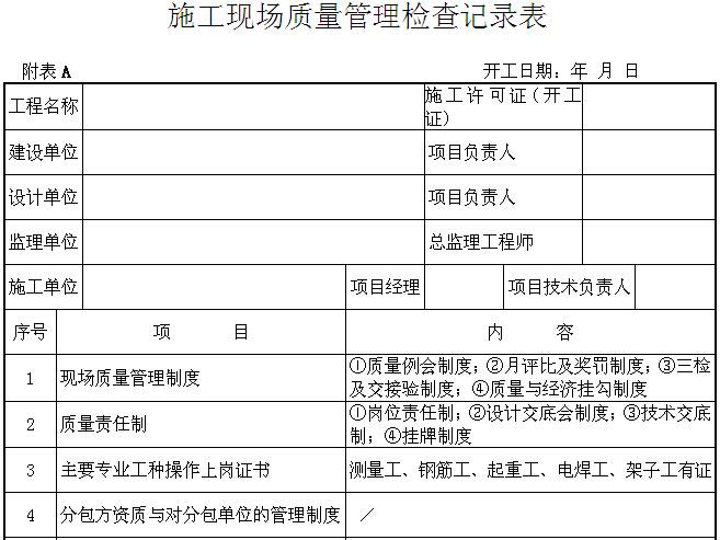 建筑工程施工质量验收表格(直接套用)