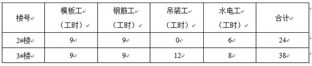 装配式建筑造价案例分析_10