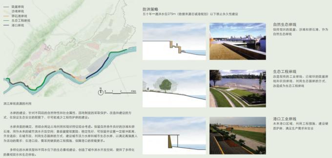 [四川]山水宜居特色临港经济开发区城市规划设计方案_7