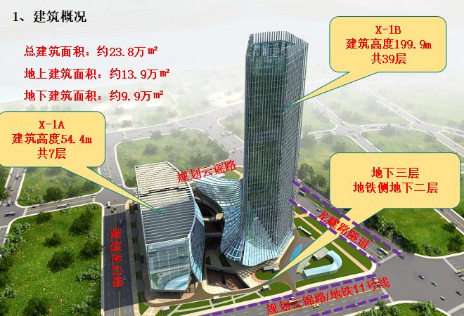 中建海国际航空服务中心项目绿色施工创建工作汇报(图文)