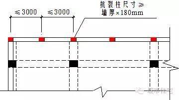 屋面工程标准做法(含金量爆表)
