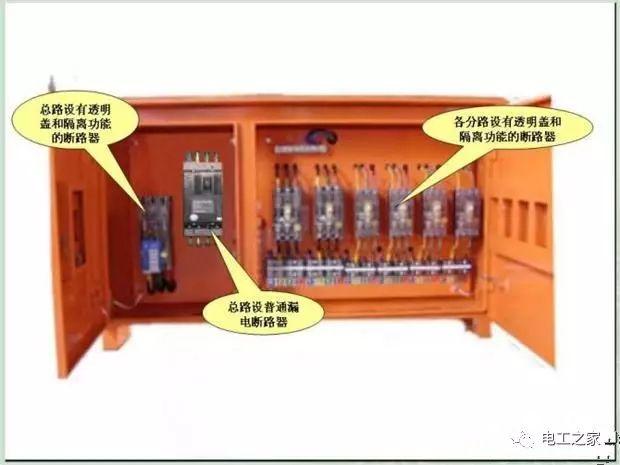 施工临时用配电箱标准做法系列全集_20