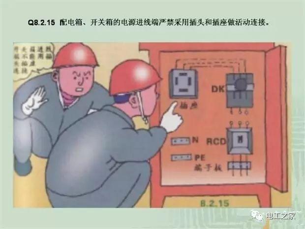 施工临时用配电箱标准做法系列全集_35
