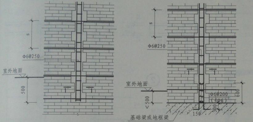砌体填充墙结构构造_3