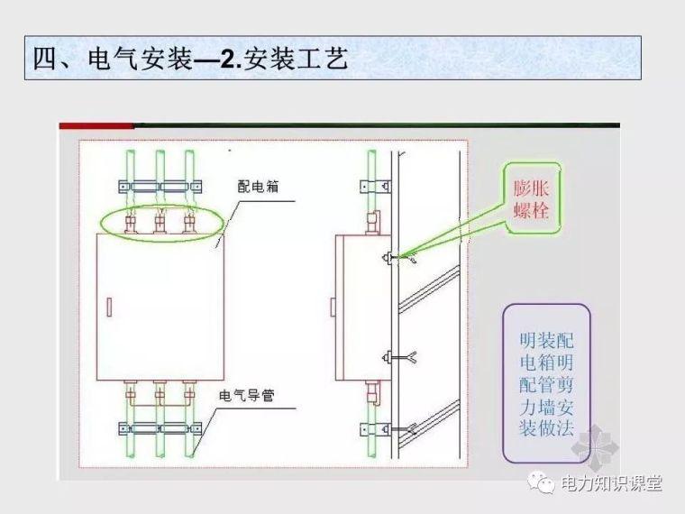 收藏!最详细的电气工程基础教程知识_127