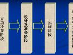 【陕西】公路工程建设业主项目管理指南(共78页)