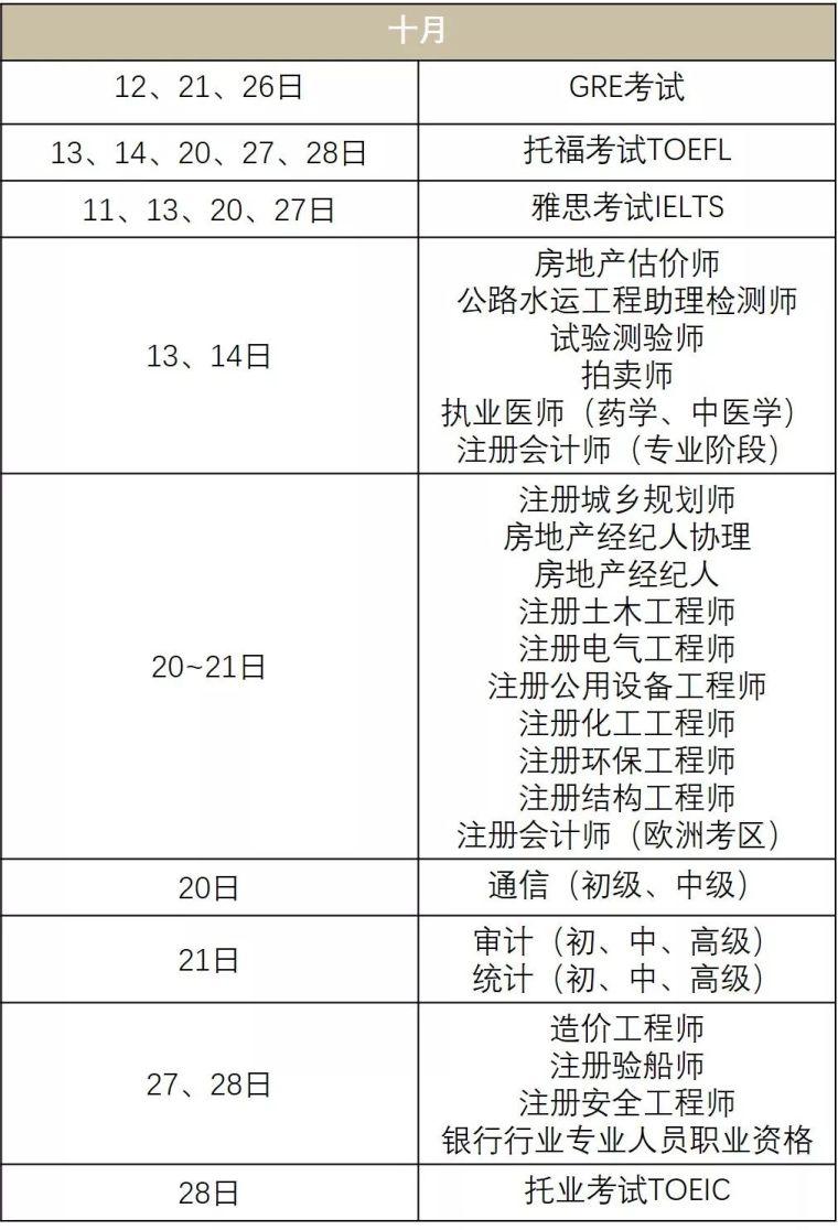 2018下半年各种证书考试时间表出炉!燃爆你的学习力!_6