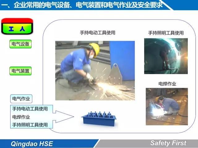 史上最全的电气安全培训,这么详细也是没谁了!(多图详解!)_38
