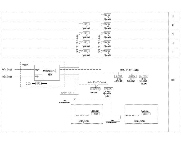 [上海]城投自用办公楼施工图电气设计全套图纸(防雷与接地,消防设施配电,空调配电,动力配电)