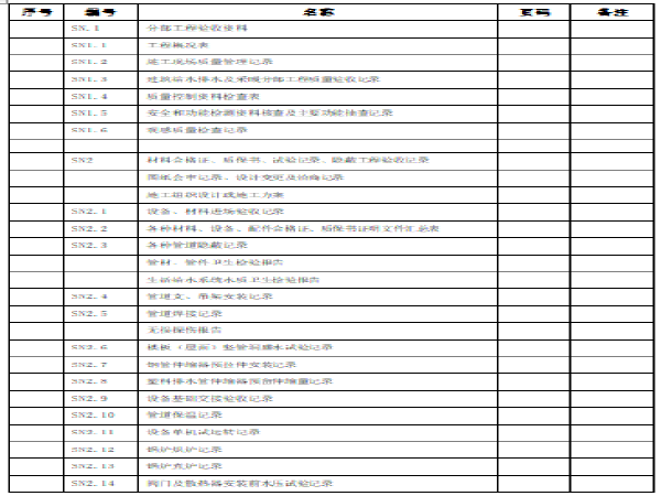 市政工程给排水全套资料表格模版(113页)