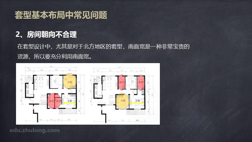 中小套型住宅建筑设计_20