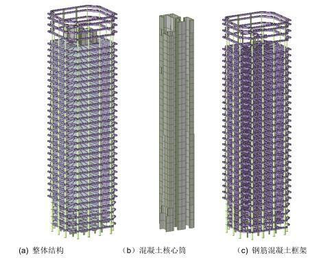 宁波绿地中心项目塔楼结构抗震超限审查报告