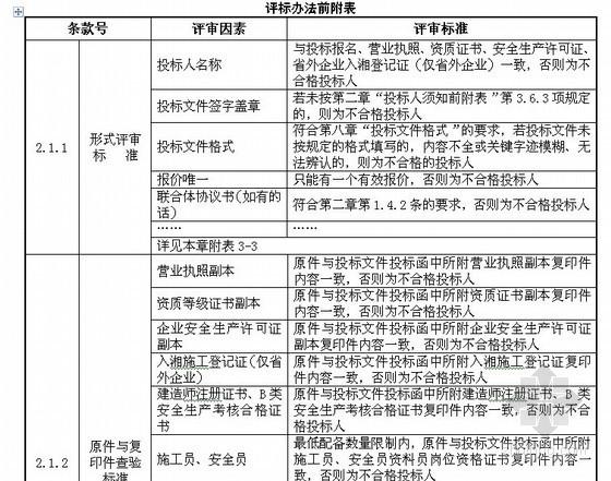 [湖南]2013年建筑工程评标管理办法