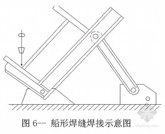 地下泵房钢结构工程施工方案