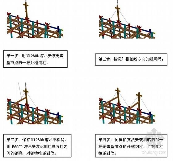 [北京]超高层钢结构工程施工技术总结