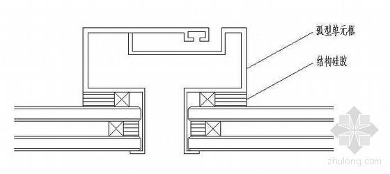 海南某会展中心幕墙工程施工组织设计(技术标)