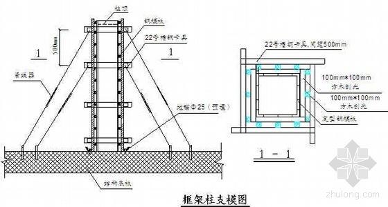 天津某业务楼工程施工组织设计(框剪结构 附图及计算书)