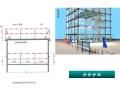 电力工程建设安全文明施工标准化图集(66页,附图)