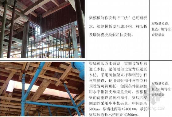 住宅项目主体工程施工质量管理标准