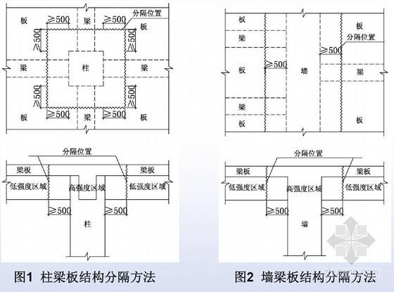 混凝土制备与运输及现浇结构工程施工规范条文解析(109页)