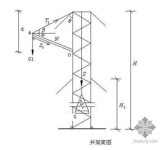 某高层办公楼井字架专项施工方案