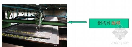 甘肃某炼钢厂改造工程施工组织设计(不锈钢生产线)