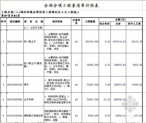 [合肥]环境治理工程绿化及土方工程量清单计价实例