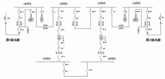 常见10KV高压系统图