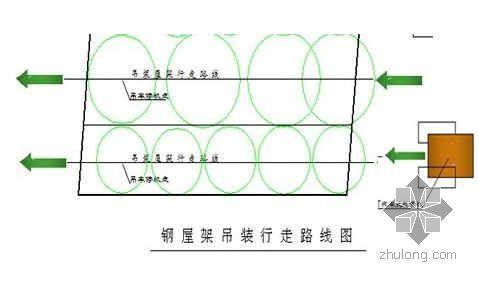 营口某维修厂房钢结构施工方案(轻型钢结构)