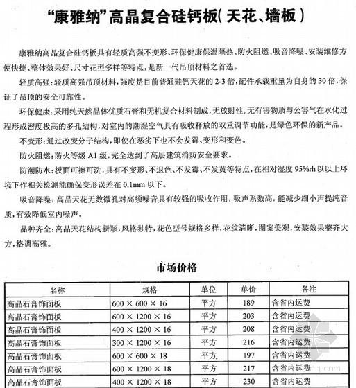 2013年第4季度各类节能材料、保温材料厂商报价