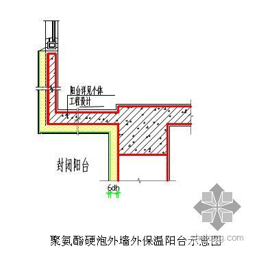 扬州某住宅保温系统施工方案(硬泡聚氨酯)