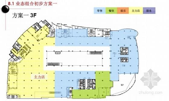 [安徽]商业地产项目可行性研究报告(共286页)