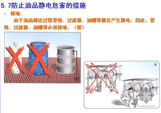 石化企业静电危害知识培训(PPT)