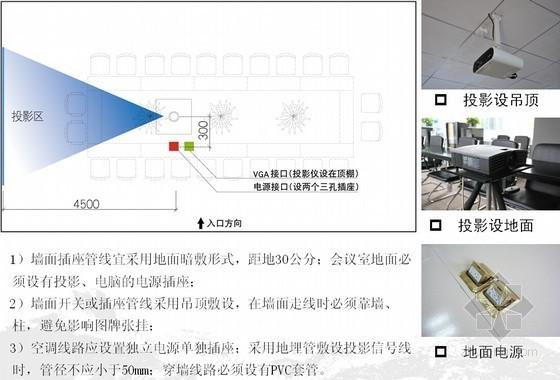 会议室电气安装