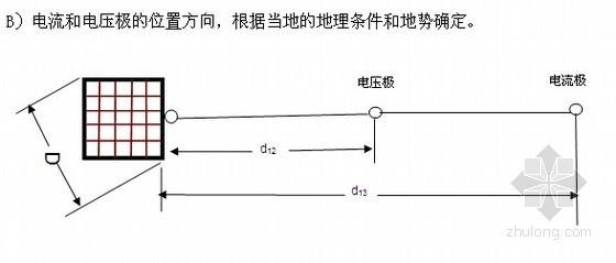 [陕西]某水电站厂房坝段及导流施工组织设计