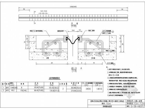 U型筋构造资料下载-预应力混凝土简支空心板桥伸缩缝构造图