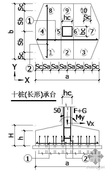 某十桩(长形)承台节点构造详图