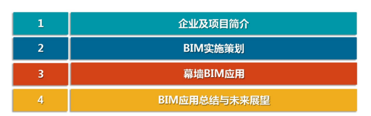 长沙梅溪湖国际文化艺术中心工程幕墙BIM技术应用经验交流汇报