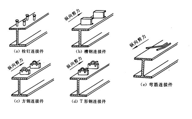 钢-混凝土组合梁-长安大学(PPT,151页)_4