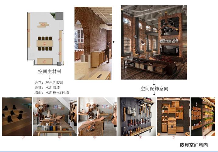 某商场体验街区概念设计方案_5